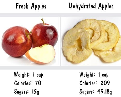 Apples - Fresh vs Dehydrated Infographic